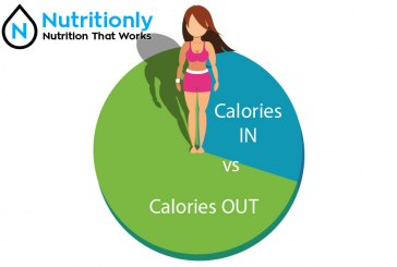 Calorie In vs. Calorie Out: Is It Really That Simple?